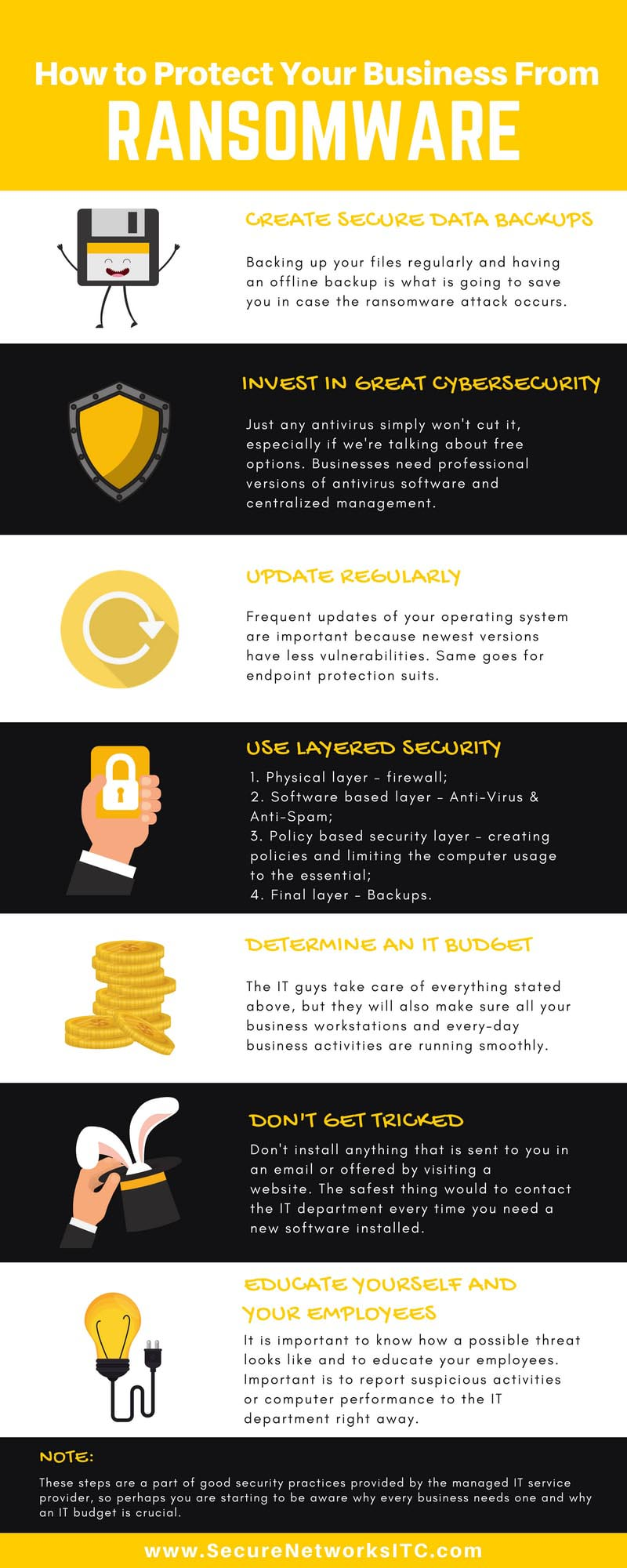 How-to-protect-Your-Business-from-Ransomware-Infographic