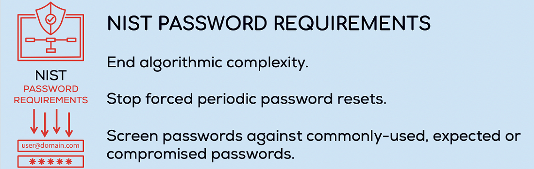 nist-password-standards